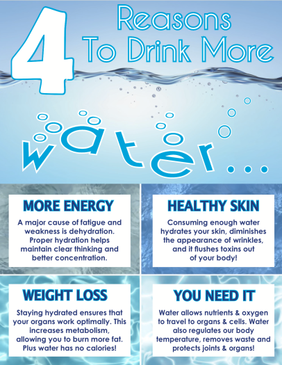 4-Reasons-To-Drink-More-Water1